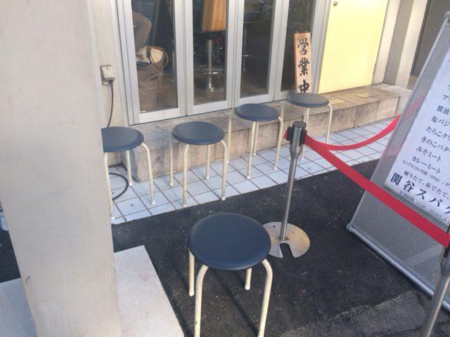 メニュー豊富なパスタ専門店!「関谷スパゲッティ」(中目黒)